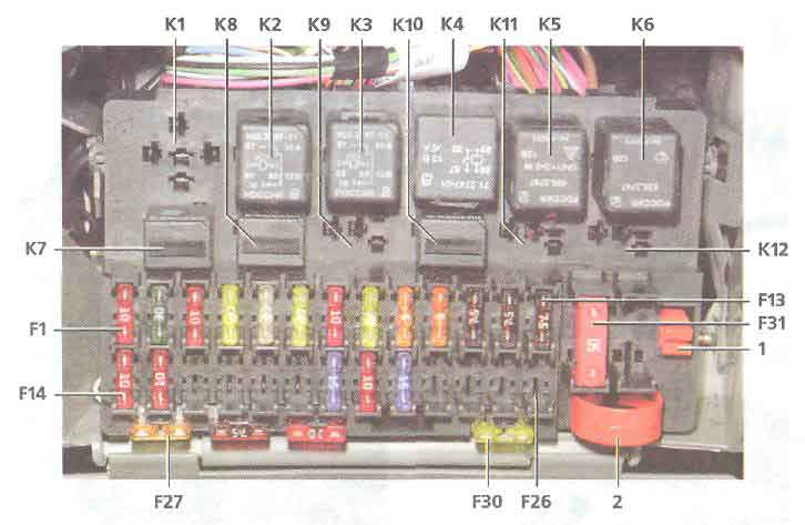 F1 — F31 — предохранители; К1